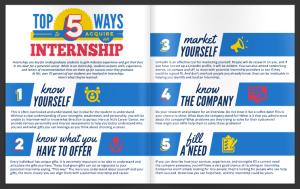 internships infographic