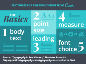 text rules for design