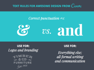typography rules, punctuation